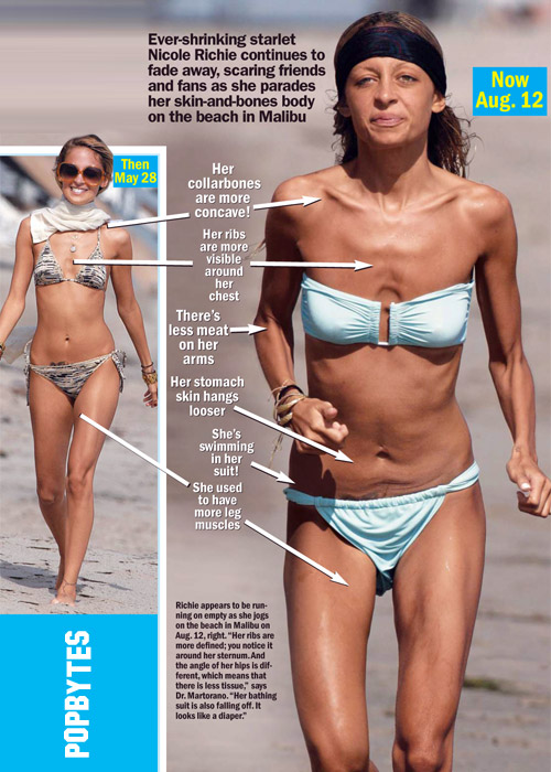 STAR's skinny Nicole Richie diagram!