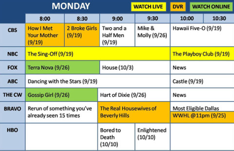 Fall TV 2011: Your Monday night survival guide!