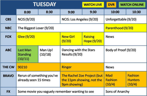 Fall TV 2011: Your Tuesday night survival guide!