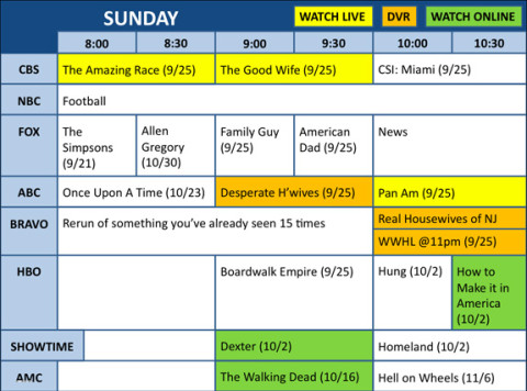 Fall TV 2011: Your Sunday night survival guide!