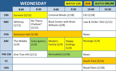 Spring TV 2012: Your Wednesday night survival guide!