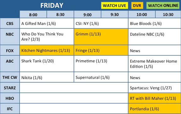 Spring TV 2012: Your Friday night survival guide!