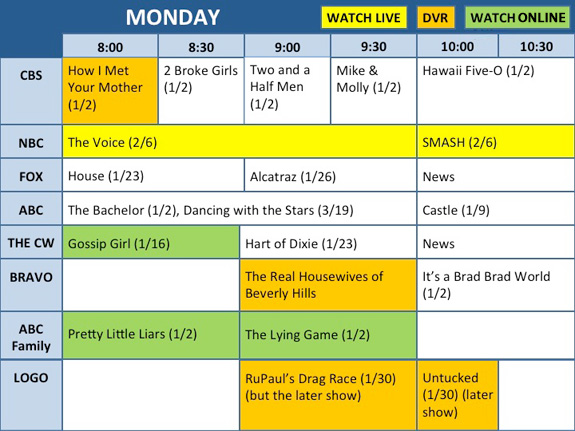 Spring TV 2012: Your Monday night survival guide!