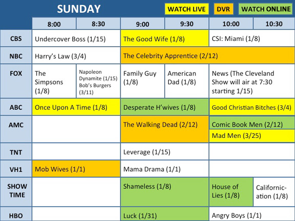 Spring TV 2012: Your Sunday night survival guide!