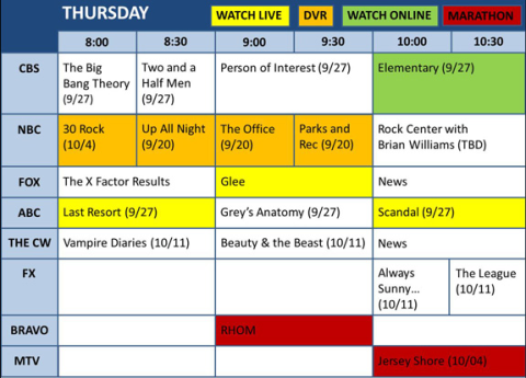 Fall TV 2012: Your Thursday Night Survival Guide