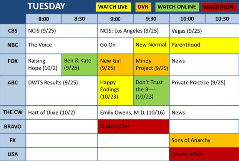 Fall TV 2012: Your Tuesday Night Survival Guide