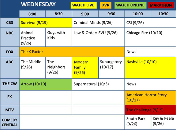 Fall TV 2012: Your Wednesday Night Survival Guide